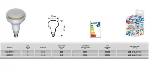 Основные параметры, на которые стоит обратить внимание при выборе LED лампы