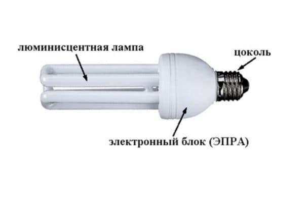 КЛЛ с ЭПРА (устройство)