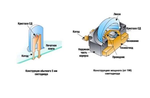 Сравнение строений ламп разной мощности