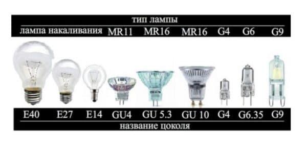 Виды цоколей современных ламп