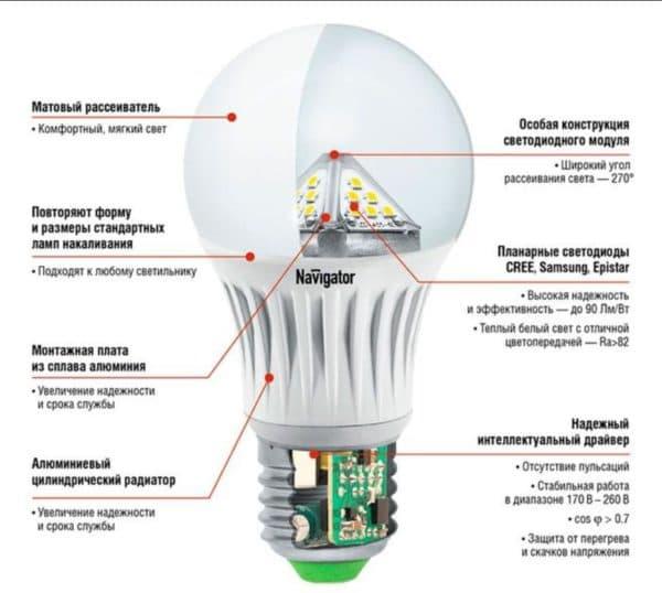 Особенности лампы со светодиоами
