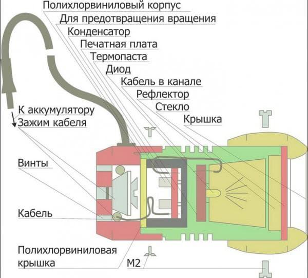 Принцип устройства мощного фонаря